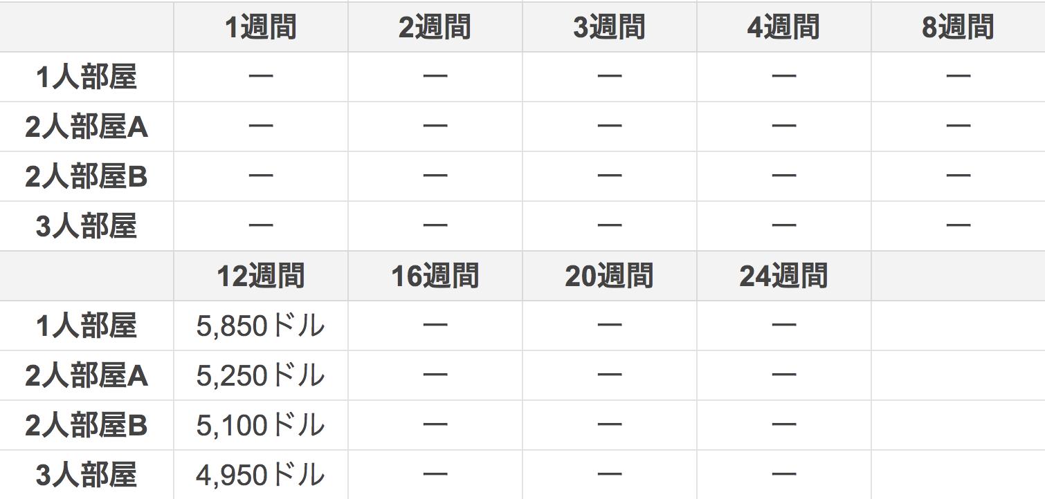 TOEIC・IELTS点数保証コース料金表