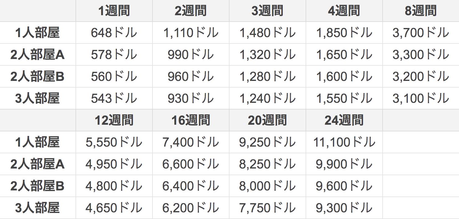 TOEIC・IELTS基礎コース料金表