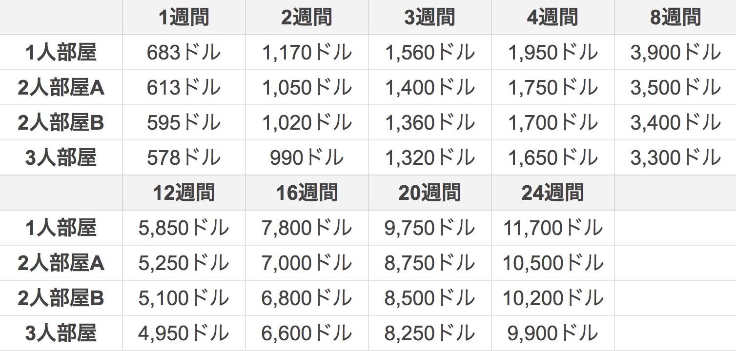 TOEIC・IELTSスパルタコース料金表